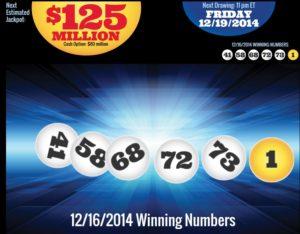 $125 Million US Mega Millions Jackpot