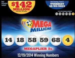 Mega Millions Results 19 December 2014