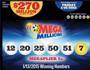 US Mega Millions draw result 14 January 2015