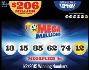 Mega Millions jackpot is $206 million on 6 January 2015