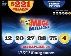 Mega Millions draw results tuesday 6 January 2015