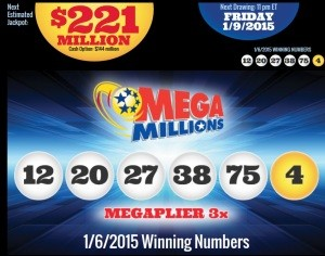 Mega Millions Lottery Results 9 January 2015