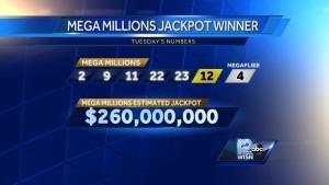 Is your Mega Millions luck worth $260 million?