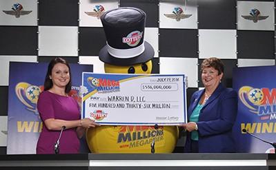 Mega Millions jackpot winners