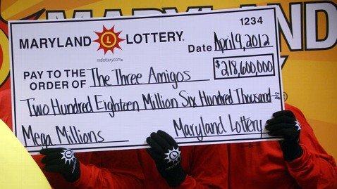 Three Amigos Mega Millions winning syndicte